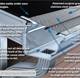 How Gutter Guards Works-600